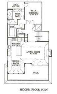 custom home plans for lbi